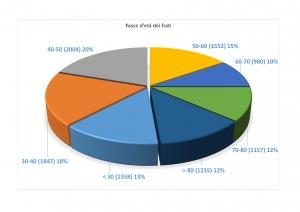 Statistica_2019_OFMCap_Pagina_08.jpg