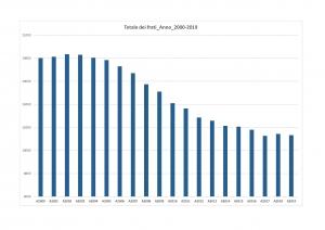Statistica_2019_OFMCap_Pagina_18.jpg